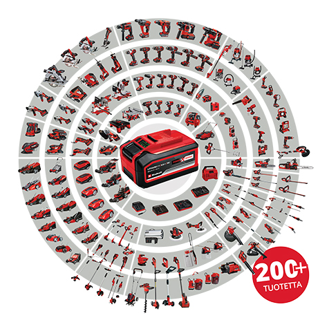 Einhell Power X-Change tuoteympyrä - 80+ konetta yhdellä akulla